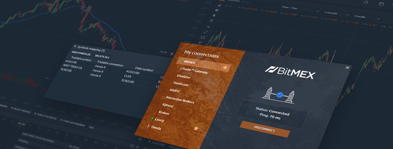 BitMEX.com Recensione 2020 – Truffa o no?